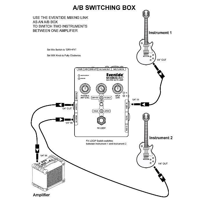 eventide mixinglink mic preamp pedal with fx loop